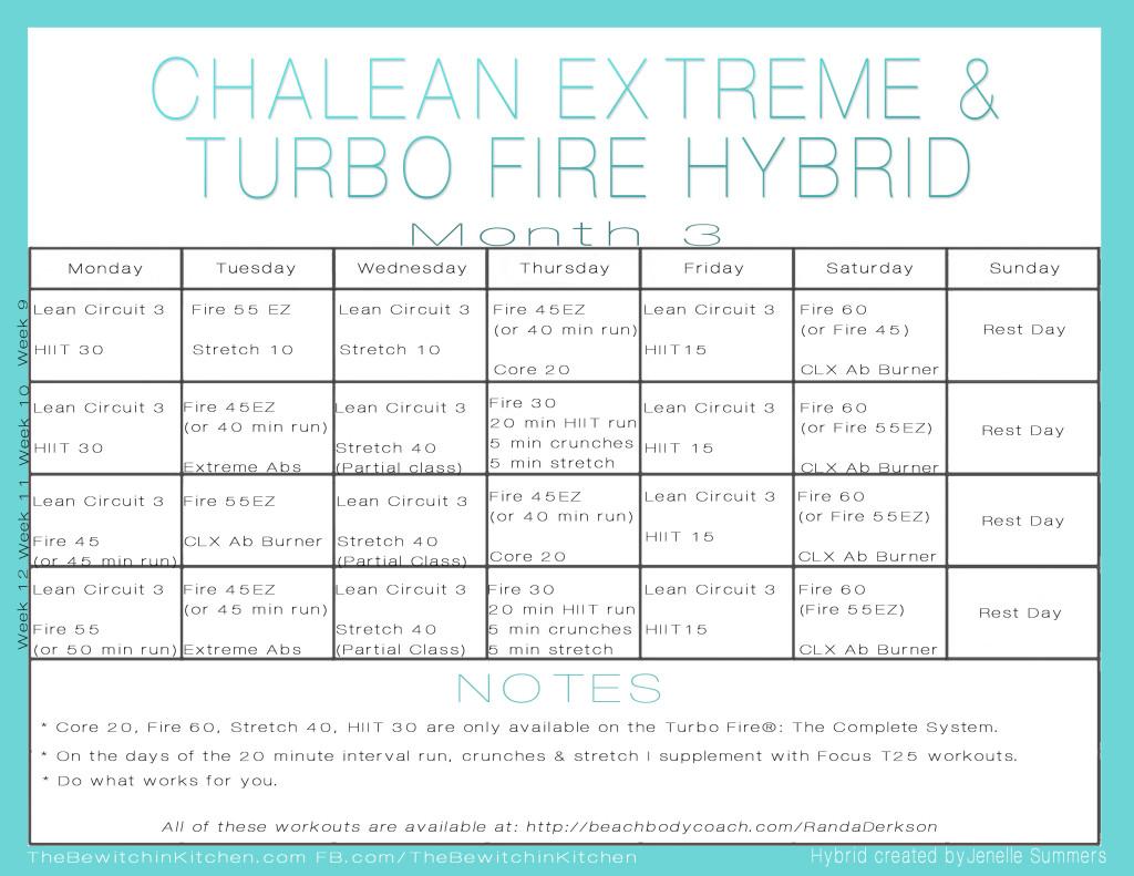 Turbo Fire ChaLEAN EXTREME Hybrid Schedule Month 3