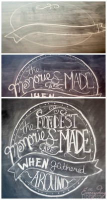 How to make a framed chalkboard with on a low budget. This DIY uses Country Chic Paint and natural beeswax. Easy chalk paint craft that pulls together any room   The Bewitchin' Kitchen