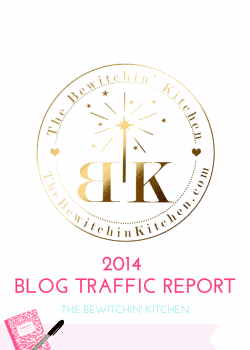 2014 Blog Traffic Report