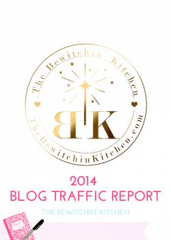 2014 Blog Traffic Report