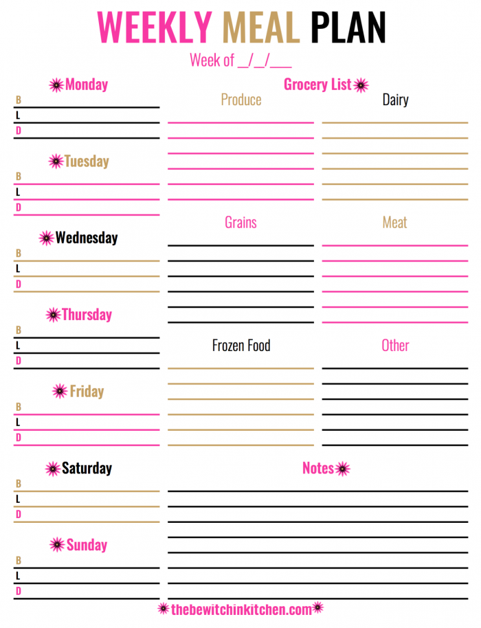 meal planning printable worksheets - Ecza.solinf.co