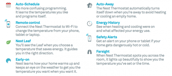 Nest Thermostat & Nest Protect - Saving Your Money & Saving