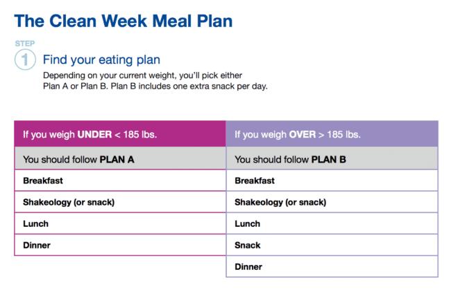 Clean week nutrition plan
